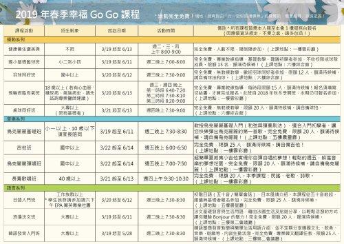 2019春季幸福Go Go社區課程