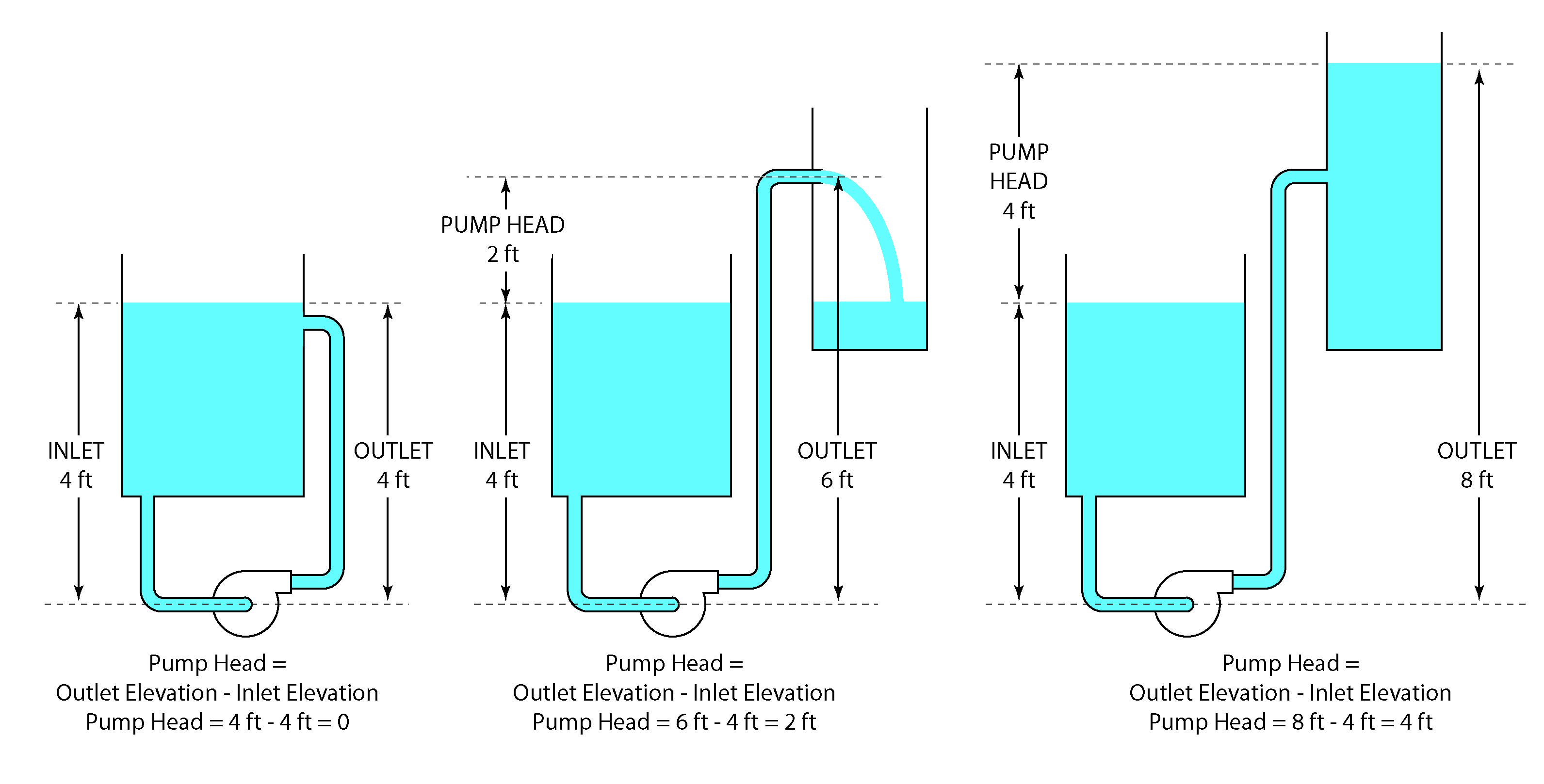 centrifugal pump mechanical seal diagram 1995 ford explorer wiring radio parts
