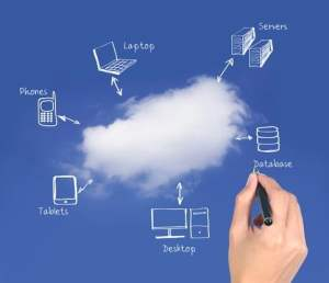 cloud computing IT company in Dallas Fort Worth area