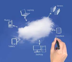 cloud computing IT company in Dallas Fort Worth area