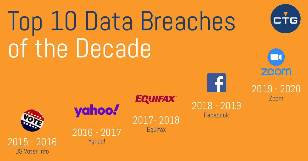 Top-Breaches-Feature-1