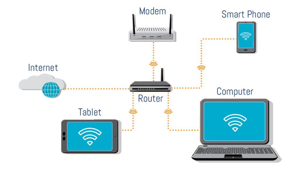 Home-Network-Graphic