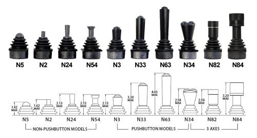 M20U9T-Nx Industrial Motion Controller RFQ Form