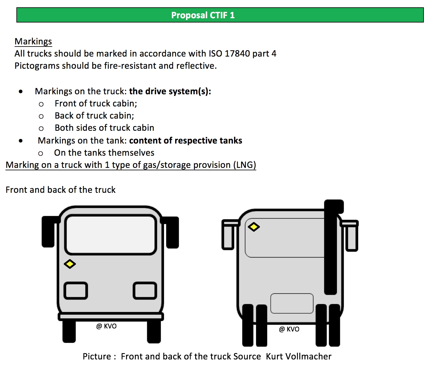 hight resolution of ctif proposal for standardised markings on an lng powered vehicle