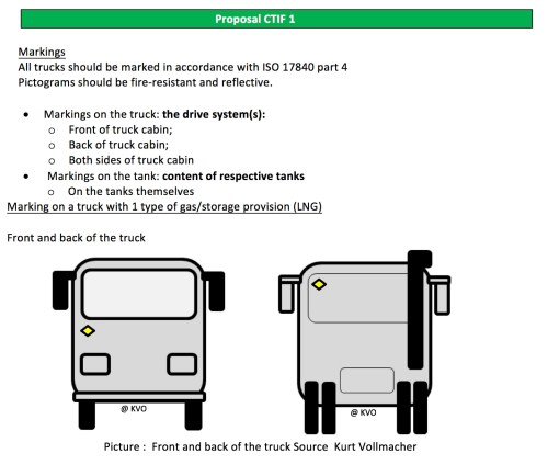 small resolution of ctif proposal for standardised markings on an lng powered vehicle