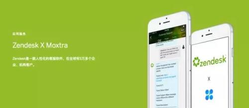 Zendesk+Moxtra:實時協同功能讓客戶服務事半功倍 - 國際 - CTI論壇-中國領先的ICT行業網站