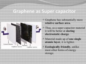 How to make Graphene Batteries | CTI Materials