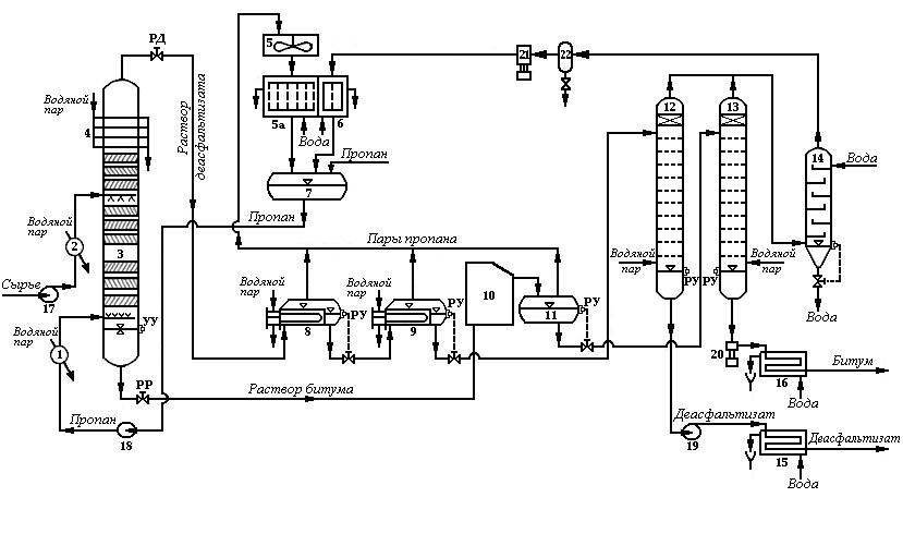 Index of /userfiles/img/Process Flow Diagram