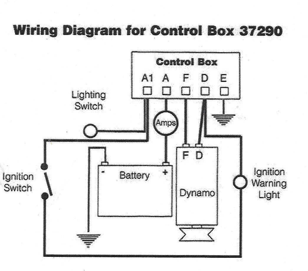 Mga Wiring Diagram MGB Fuse Box Diagram • Robsingh.co