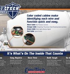 reverse wiring harnes color [ 3300 x 2420 Pixel ]