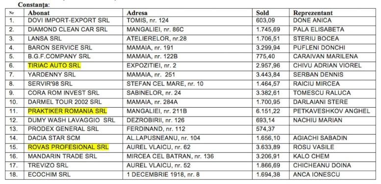 Lista datornici RAJA în septembrie 2015