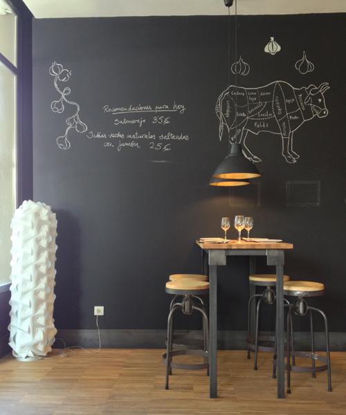 Pintura de pizarra y decoracin infantil  Blog de Cuarto