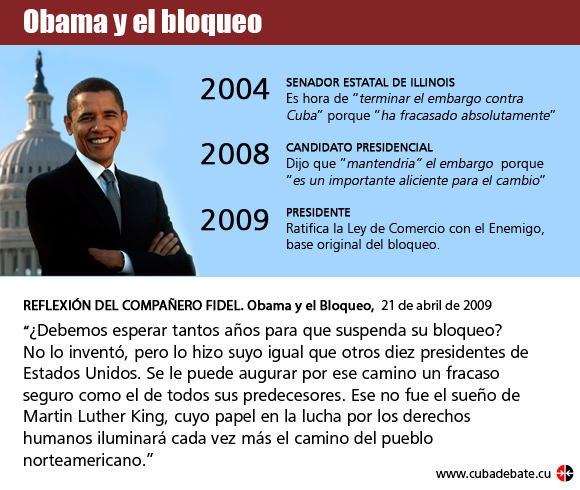 https://i0.wp.com/www.cubadebate.cu/wp-content/uploads/2009/10/infografia-obama-bloqueo.jpg