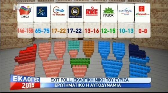 graficas elecciones Grecia