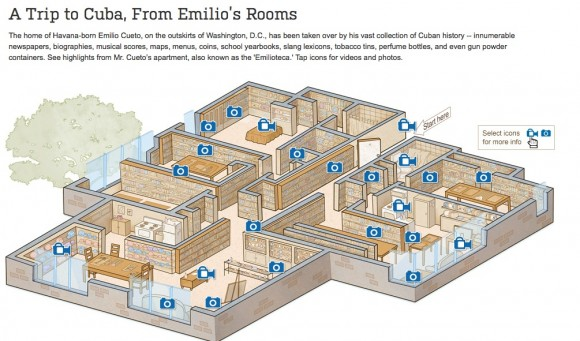 The Wall Street Journal publicó hace dos años un viaje virtual por la casa de Emilio Cueto.