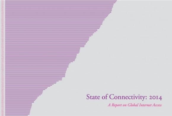 estado de la conectividad 2014