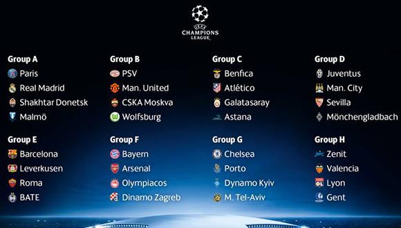 Foto tomada de la página oficial de la UEFA en Facebook