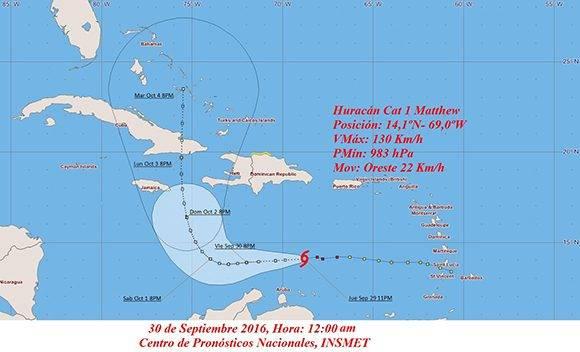 Posible trayectoria del huracán Matthew. Foto: INSMET.