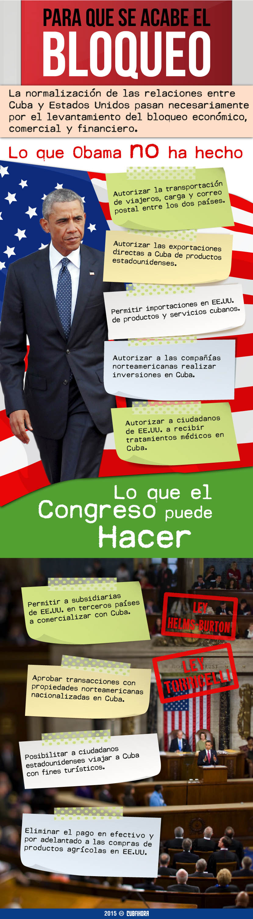 Infografía Obama-Congreso