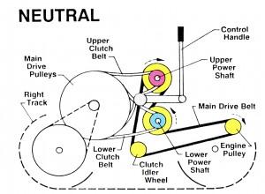 Ih Tractor Diagram 454 International Tractor Diagram