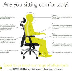 Office Chair You Sit Backwards Small Fold Up Camping Chairs Set Guide From Cubex Contracts Are Sitting Comfortably The