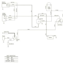 Cub Cadet Wiring Diagram 120v Outlet 123 Data Faq