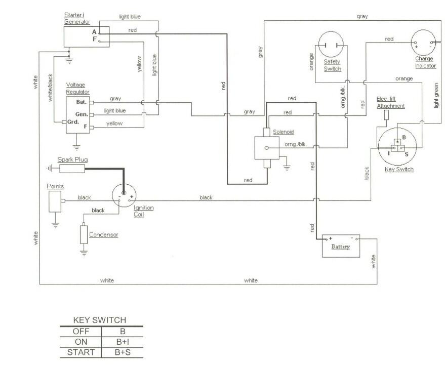Wiring Diagram For A Cub Cadet Ltx 1040 – The Wiring Diagram ...