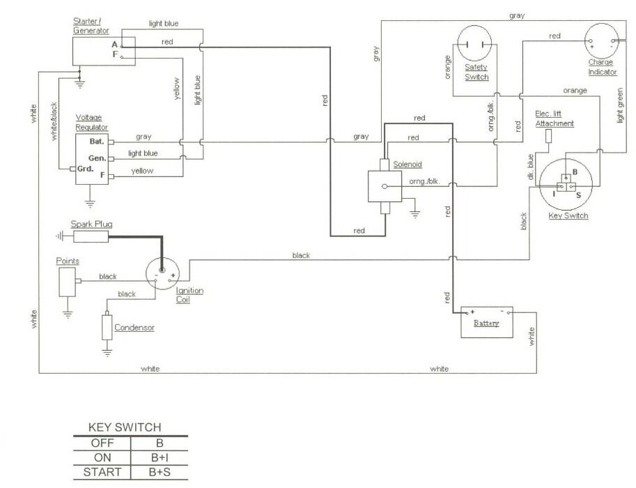 cub cadet wiring diagram 2008 chevy silverado fuse faq