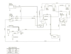 Wiring Diagram For Cub Cadet  Wiring Library