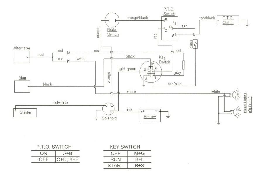 cub cadet wiring diagram stop start contactor faq 1100 1250 lights