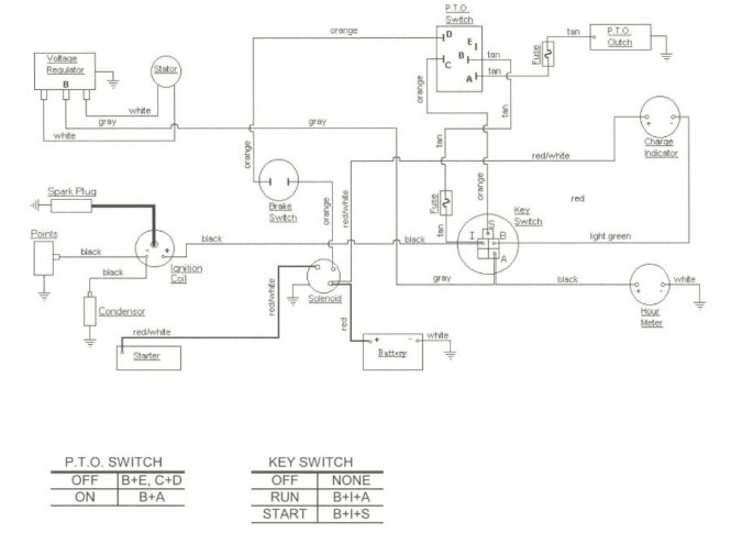 Wiring Diagram Cub Cadet 2135 : Wiring diagram for cub cadet the