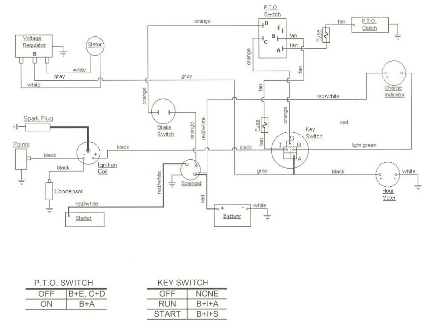 cub cadet lt1042 wiring diagram 4 channel relay module clutch great installation of 71 get free image about oil filter