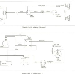 Cub Cadet Wiring Diagram Motor Faq 582