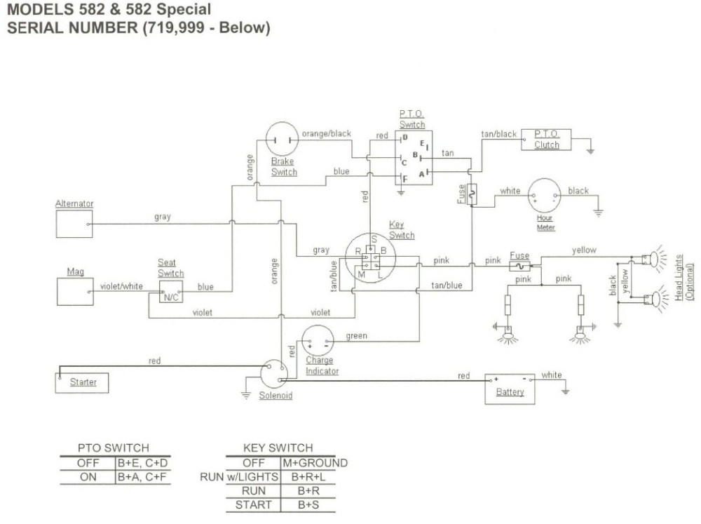 medium resolution of ih 784 wiring diagram data wiring diagram today friendship bracelet diagrams ih 784 wiring diagram