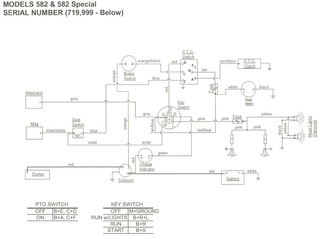 hight resolution of  international tractor wiring diagram 582