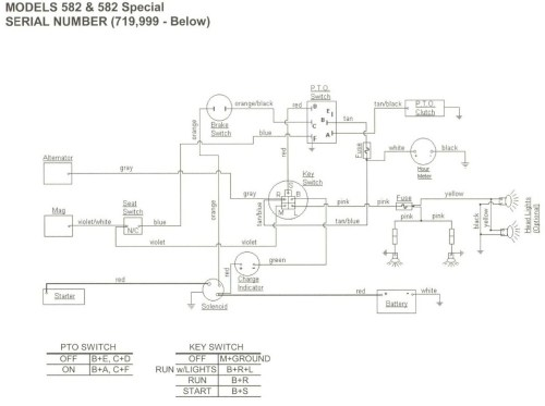 small resolution of  international tractor wiring diagram 582