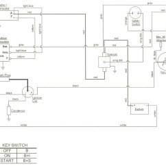 Cub Cadet Lt1042 Wiring Diagram Heating 1320 Electrical Schematics Great Installation Of Todays Rh 7 18 10 1813weddingbarn Com Pto Switch Schematic