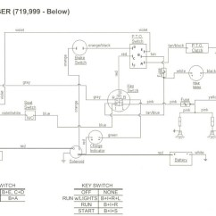 Farmall B Wiring Diagram 1998 Ford Taurus Cooling System Ih Cub All Data Cadet Faq 1952