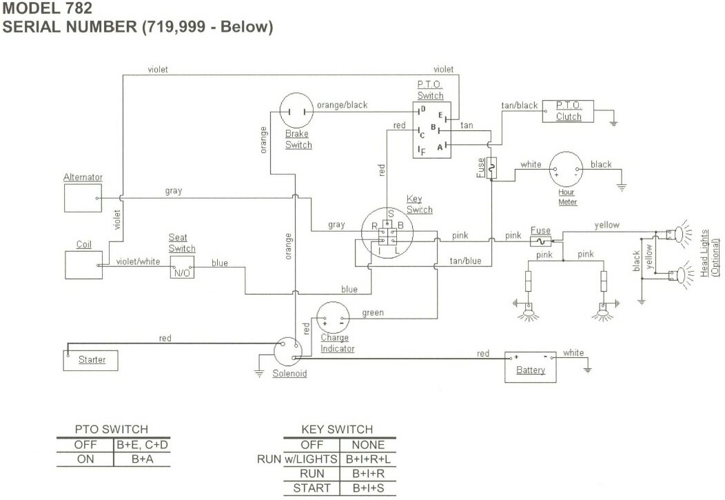 case 446 tractor wiring diagram 12v water pump for cub cadet all data faq lt 1045