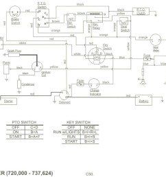 [DIAGRAM_38ZD]  Cub Cadet 2185 Wiring Diagram - A8 Wiring Diagram | Cub Cadet Hds 2185 Wiring Diagram |  | The Golden Lions
