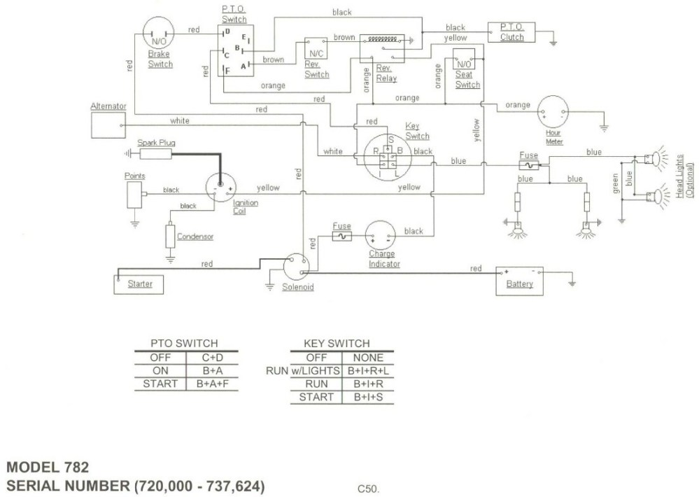 medium resolution of cub cadet 1710 wiring diagram wiring diagrams scematic ih cub cadet wiring harness cub cadet wiring harness
