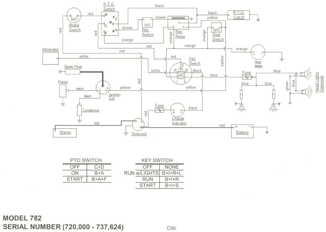 hight resolution of cub cadet 1710 wiring diagram wiring diagrams scematic ih cub cadet wiring harness cub cadet wiring harness