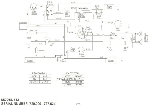 small resolution of cub cadet 1710 wiring diagram wiring diagrams scematic ih cub cadet wiring harness cub cadet wiring harness