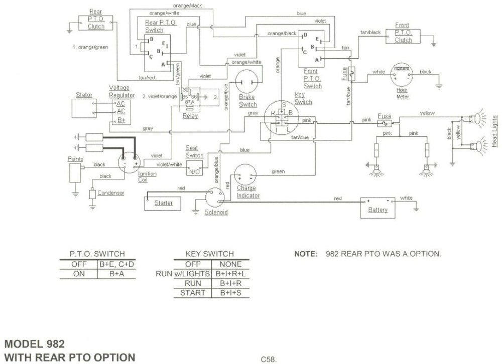 medium resolution of cub cadet faq diagram for cub cadet starter generator for cub cadet 124 wiring diagram