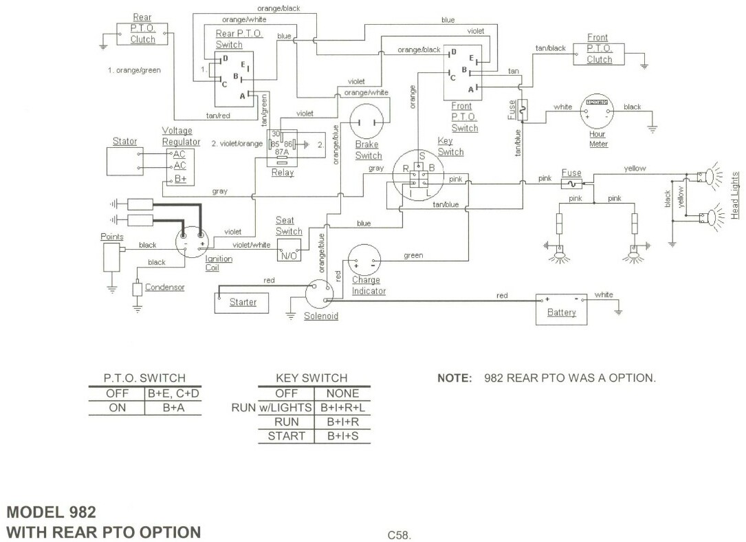 hight resolution of cub cadet faq diagram for cub cadet starter generator for cub cadet 124 wiring diagram
