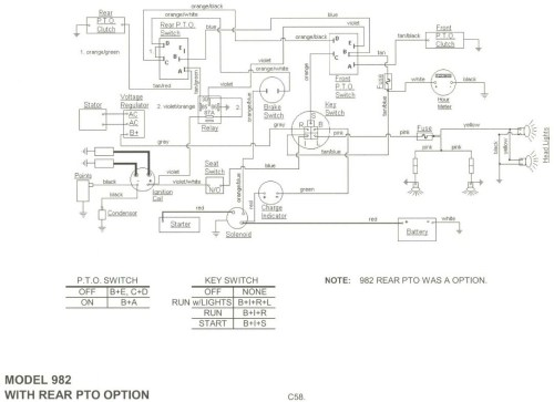 small resolution of cub cadet faq diagram for cub cadet starter generator for cub cadet 124 wiring diagram