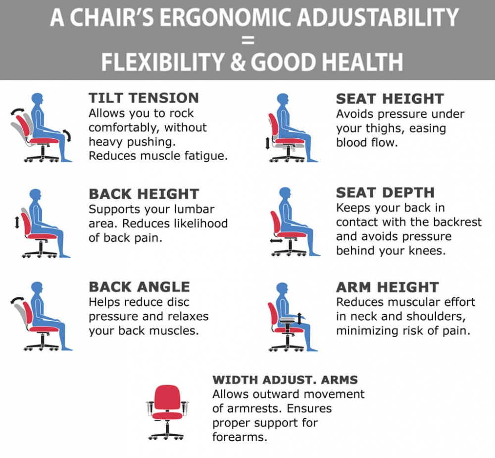 ergonomic chair back angle ladder chairs with woven seats bryson 3 high office features