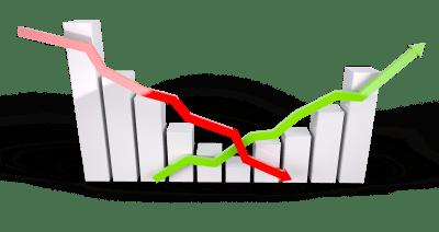 NY市場の過去100年の内50%以上の暴落は5回。海外セミリタイア後の暴落とリスク許容度について