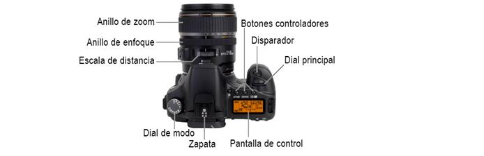 Exterior de una cámara réflex