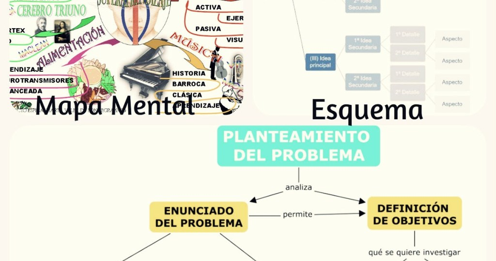 diferencias entre un esquema y mapa conceptual